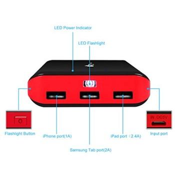 verbesserte-Version-EC-Technology-2Gen-22400-mAh-super-Kapazitt-und-3-USB-Ausgngefr-iPhone-iPad-und-Samsung-Tab-ultra-kompakt-Tragbar-Power-Bank-Externer-Akku-Ladegert-fr-iPhone-iPhone-6-iPhone-6-plus-0-3